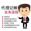 隆杰财税代理记账为您专业服务工商税务业务可办理