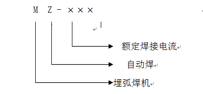MZ埋弧焊机型号表示