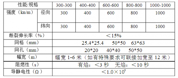 JDPET参数表